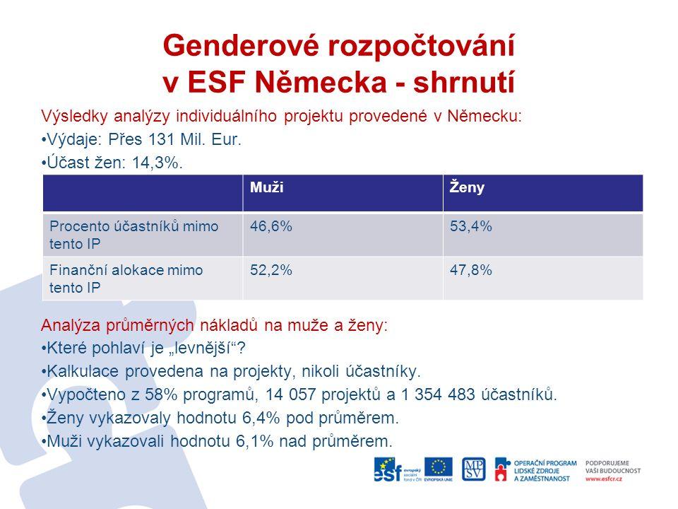 Genderové rozpočtování v ESF Německa - shrnutí Výsledky analýzy individuálního projektu provedené v Německu: Výdaje: Přes 131 Mil.