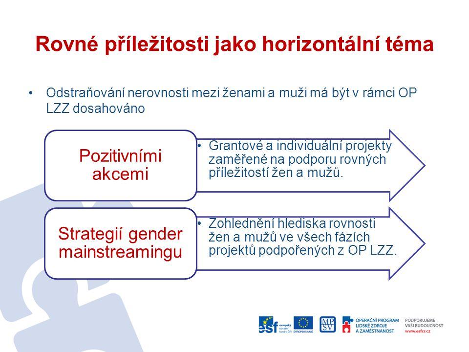 Rovné příležitosti jako horizontální téma Odstraňování nerovnosti mezi ženami a muži má být v rámci OP LZZ dosahováno Grantové a individuální projekty zaměřené na podporu rovných příležitostí žen a mužů.