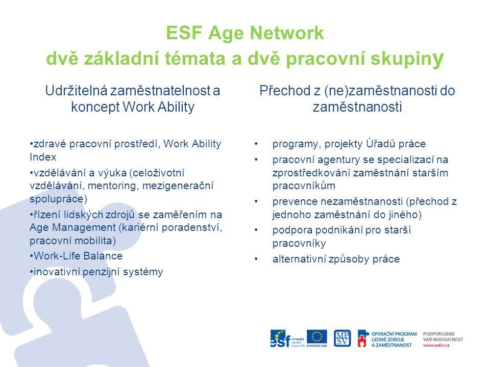 ESF Age Network dvě základní témata a dvě pracovní skupin y Udržitelná zaměstnatelnost a koncept Work Ability zdravé pracovní prostředí, Work Ability Index vzdělávání a výuka (celoživotní vzdělávání, mentoring, mezigenerační spolupráce) řízení lidských zdrojů se zaměřením na Age Management (kariérní poradenství, pracovní mobilita) Work-Life Balance inovativní penzijní systémy Přechod z (ne)zaměstnanosti do zaměstnanosti programy, projekty Úřadů práce pracovní agentury se specializací na zprostředkování zaměstnání starším pracovníkům prevence nezaměstnanosti (přechod z jednoho zaměstnání do jiného) podpora podnikání pro starší pracovníky alternativní způsoby práce