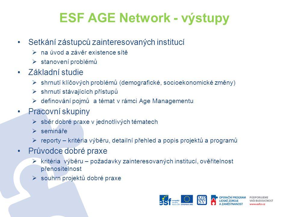 ESF AGE Network - výstupy Setkání zástupců zainteresovaných institucí  na úvod a závěr existence sítě  stanovení problémů Základní studie  shrnutí klíčových problémů (demografické, socioekonomické změny)  shrnutí stávajících přístupů  definování pojmů a témat v rámci Age Managementu Pracovní skupiny  sběr dobré praxe v jednotlivých tématech  semináře  reporty – kritéria výběru, detailní přehled a popis projektů a programů Průvodce dobré praxe  kritéria výběru – požadavky zainteresovaných institucí, ověřitelnost přenositelnost  souhrn projektů dobré praxe