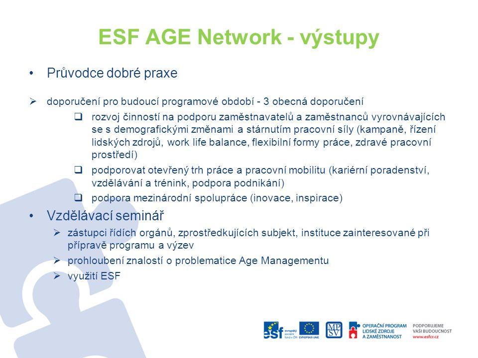 ESF AGE Network - výstupy Průvodce dobré praxe  doporučení pro budoucí programové období - 3 obecná doporučení  rozvoj činností na podporu zaměstnavatelů a zaměstnanců vyrovnávajících se s demografickými změnami a stárnutím pracovní síly (kampaně, řízení lidských zdrojů, work life balance, flexibilní formy práce, zdravé pracovní prostředí)  podporovat otevřený trh práce a pracovní mobilitu (kariérní poradenství, vzdělávání a trénink, podpora podnikání)  podpora mezinárodní spolupráce (inovace, inspirace) Vzdělávací seminář  zástupci řídích orgánů, zprostředkujících subjekt, instituce zainteresované při přípravě programu a výzev  prohloubení znalostí o problematice Age Managementu  využití ESF