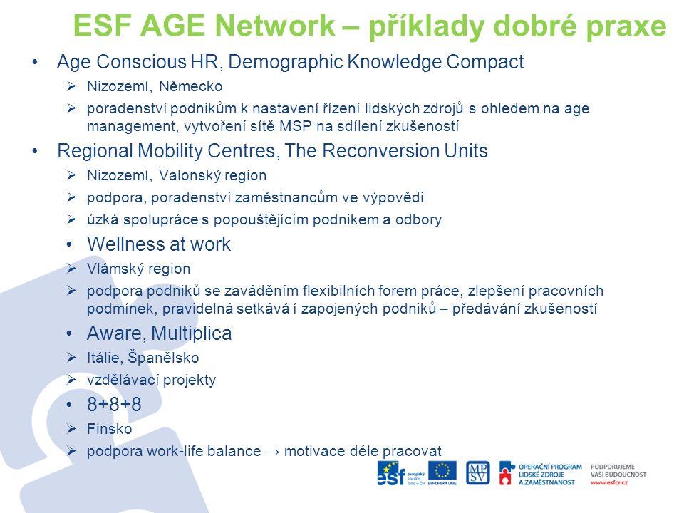 ESF AGE Network – příklady dobré praxe Age Conscious HR, Demographic Knowledge Compact  Nizozemí, Německo  poradenství podnikům k nastavení řízení lidských zdrojů s ohledem na age management, vytvoření sítě MSP na sdílení zkušeností Regional Mobility Centres, The Reconversion Units  Nizozemí, Valonský region  podpora, poradenství zaměstnancům ve výpovědi  úzká spolupráce s popouštějícím podnikem a odbory Wellness at work  Vlámský region  podpora podniků se zaváděním flexibilních forem práce, zlepšení pracovních podmínek, pravidelná setkává í zapojených podniků – předávání zkušeností Aware, Multiplica  Itálie, Španělsko  vzdělávací projekty 8+8+8  Finsko  podpora work-life balance → motivace déle pracovat