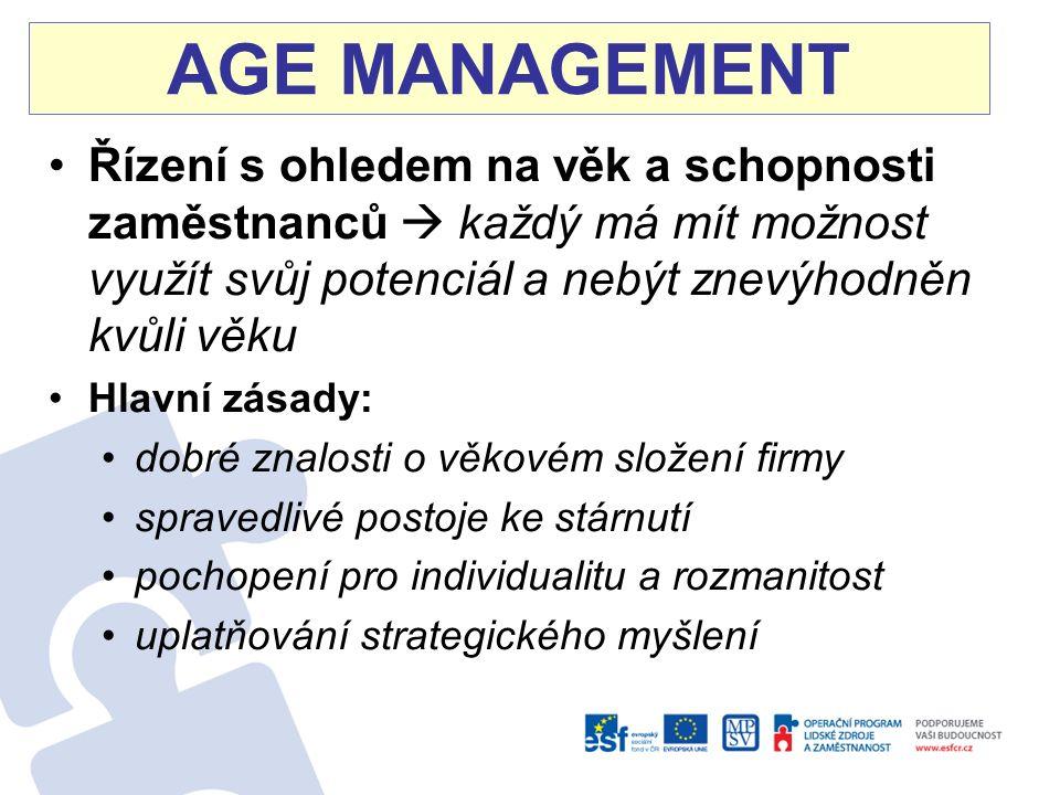 AGE MANAGEMENT Řízení s ohledem na věk a schopnosti zaměstnanců  každý má mít možnost využít svůj potenciál a nebýt znevýhodněn kvůli věku Hlavní zásady: dobré znalosti o věkovém složení firmy spravedlivé postoje ke stárnutí pochopení pro individualitu a rozmanitost uplatňování strategického myšlení