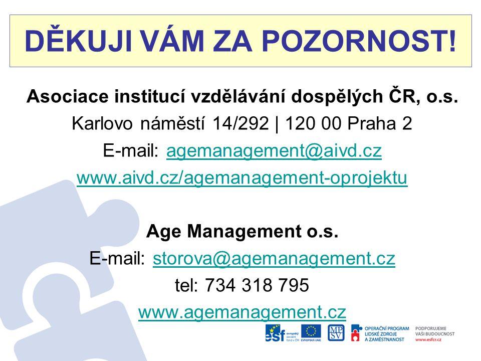 DĚKUJI VÁM ZA POZORNOST. Asociace institucí vzdělávání dospělých ČR, o.s.