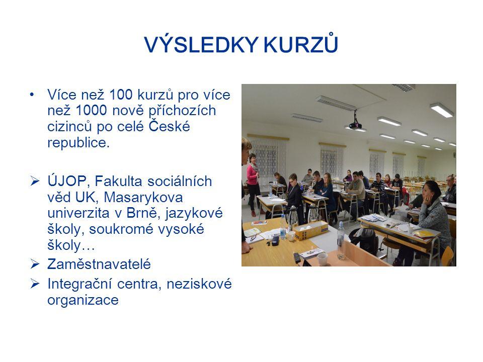 VÝSLEDKY KURZŮ Více než 100 kurzů pro více než 1000 nově příchozích cizinců po celé České republice.