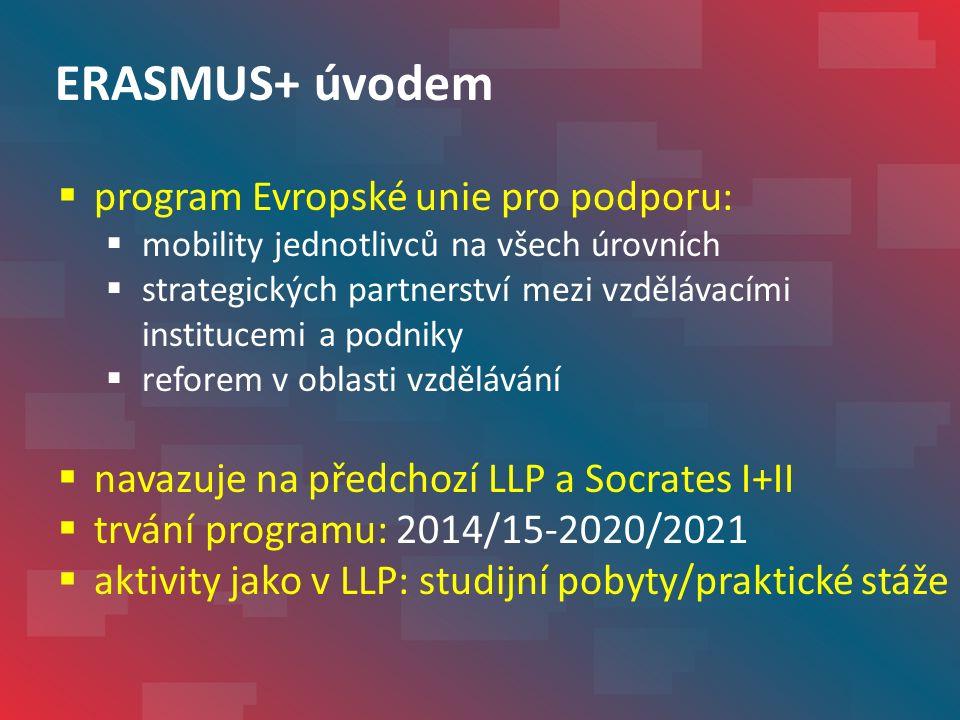 PODMÍNKY VÝJEZDU  nominace k účasti ve výběrovém řízení  po celou dobu pobytu řádné aktivní studium v akreditovaném programu (prezenční i kombinovanou formou)  délka pobytu v době od 1.6.2016 do 30.9.2017  předchozí účast: suma všech studijních i pracovních pobytů v programech Erasmus+ i předchozího LLP/Erasmus nesmí překročit 12 měsíců, resp.
