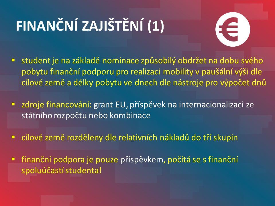 FINANČNÍ ZAJIŠTĚNÍ (2) SMS EUR 30 dní 500 400 300