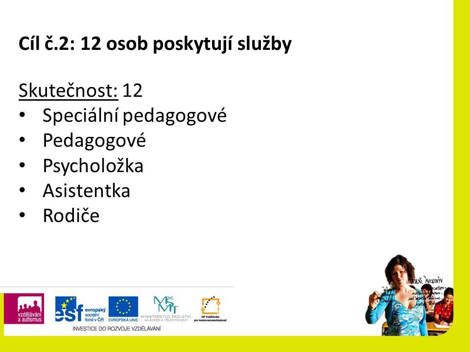 Cíl č.2: 12 osob poskytují služby Skutečnost: 12 Speciální pedagogové Pedagogové Psycholožka Asistentka Rodiče