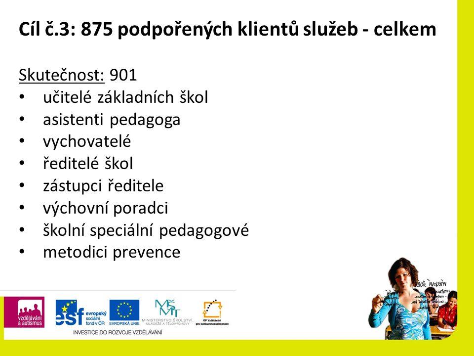 Cíl č.3: 875 podpořených klientů služeb - celkem Skutečnost: 901 učitelé základních škol asistenti pedagoga vychovatelé ředitelé škol zástupci ředitele výchovní poradci školní speciální pedagogové metodici prevence