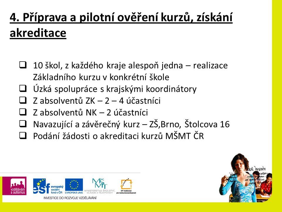 4. Příprava a pilotní ověření kurzů, získání akreditace  10 škol, z každého kraje alespoň jedna – realizace Základního kurzu v konkrétní škole  Úzká
