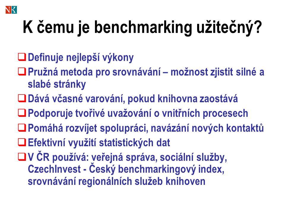 K čemu je benchmarking užitečný.