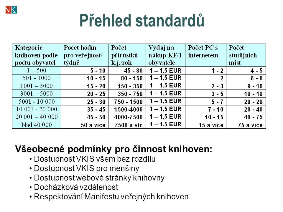 Porovnávací databáze www.nipos-mk.cz/vkis