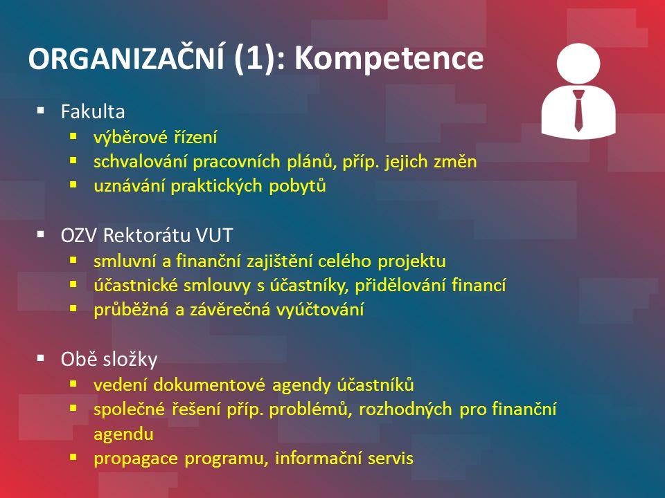 ORGANIZAČNÍ (1): Kompetence  Fakulta  výběrové řízení  schvalování pracovních plánů, příp.