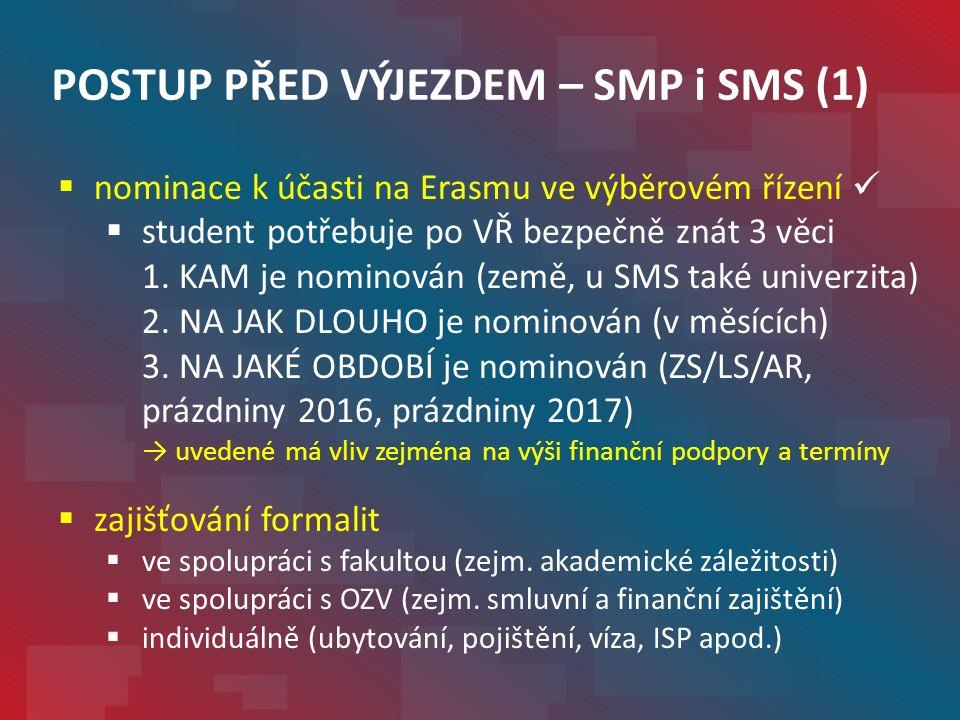 POSTUP PŘED VÝJEZDEM – SMP i SMS (1)  nominace k účasti na Erasmu ve výběrovém řízení  student potřebuje po VŘ bezpečně znát 3 věci 1.