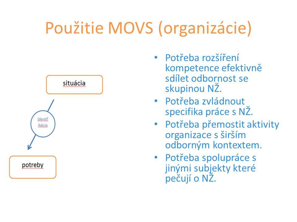 Použitie MOVS (organizácie) Potřeba rozšíření kompetence efektivně sdílet odbornost se skupinou NŽ.