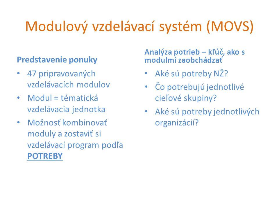 Modulový vzdelávací systém (MOVS) Predstavenie ponuky 47 pripravovaných vzdelávacích modulov Modul = tématická vzdelávacia jednotka Možnosť kombinovať moduly a zostaviť si vzdelávací program podľa POTREBY Analýza potrieb – kľúč, ako s modulmi zaobchádzať Aké sú potreby NŽ.