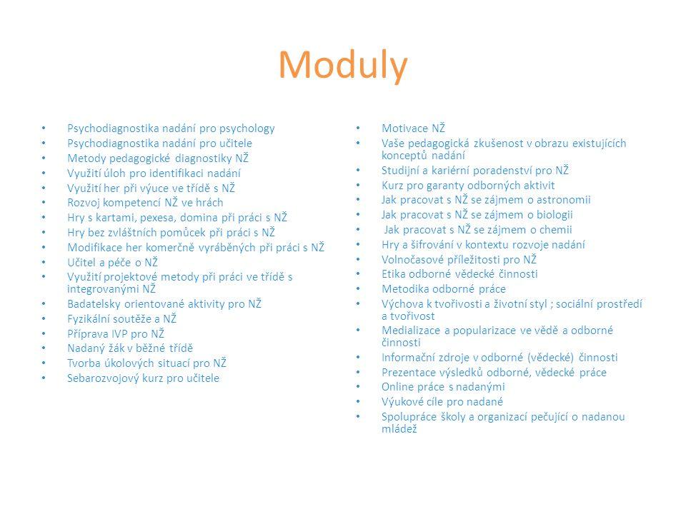 MOVS - zhrnutie Určený učiteľom, voľnočasovým pedagógom, krúžkarom, garantom odborných aktivít a ďalším cieľovkám 47 vzdelávacích modulov Pokrýva rozličné oblasti starostlivosti o NŽ Cielene pracuje s potrebami jednotlivcov a organizácií Je dizajnovaný s predpokladom fungujúceho systému starostlivosti o NŽ a pomáha ho utvárať Spolupráca