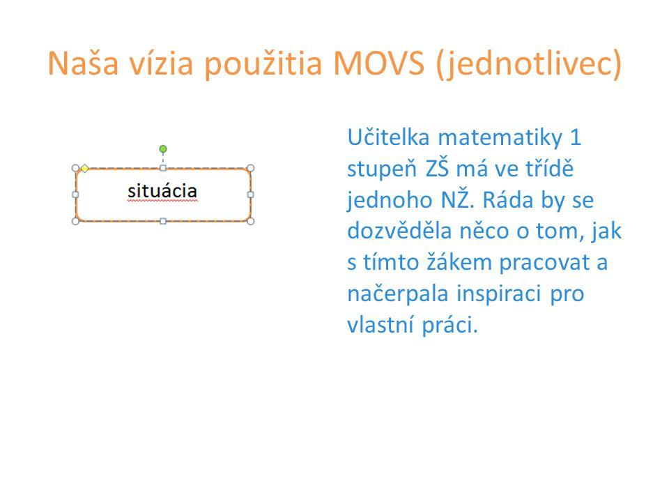 Ďakujem za pozornosť Miro Litavský litavsky@nidv.cz Obrázok: zdrojzdroj