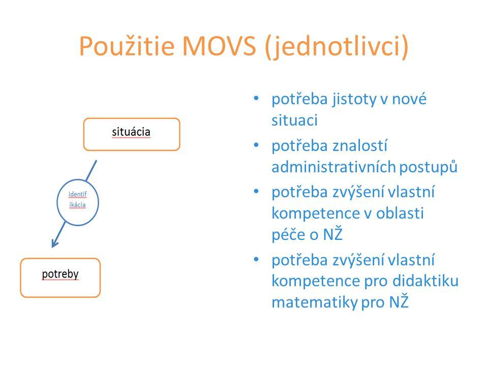Použitie MOVS (jednotlivci) potřeba jistoty v nové situaci potřeba znalostí administrativních postupů potřeba zvýšení vlastní kompetence v oblasti péče o NŽ potřeba zvýšení vlastní kompetence pro didaktiku matematiky pro NŽ