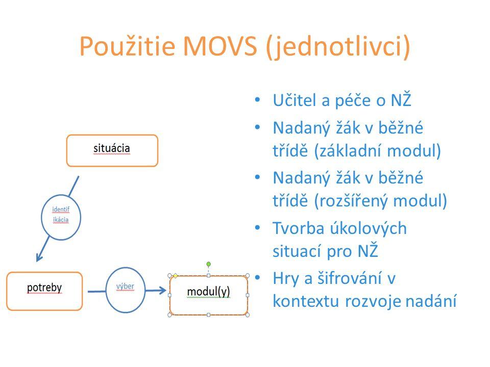 Použitie MOVS (jednotlivci)
