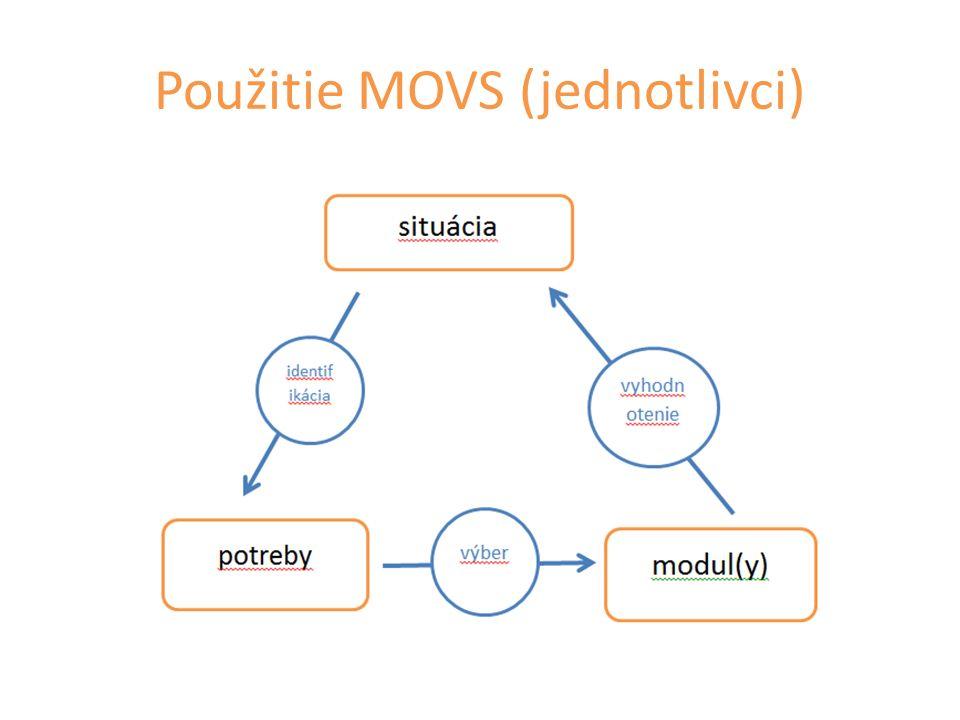 Použitie MOVS (jednotlivci) - vyhodnotenie identifikované potřebynávrh skladby modulů potřeba jistoty v nové situaciUčitel a péče o NŽ potřeba znalostí administrativních postupůNadaný žák v běžné třídě (základní modul) potřeba zvýšení vlastní kompetence v oblasti péče o NŽNadaný žák v běžné třídě (rozšířený modul) potřeba zvýšení vlastní kompetence pro didaktiku matematiky pro NŽ Tvorba úkolových situací pro NŽ Hry a šifrování v kontextu rozvoje nadání