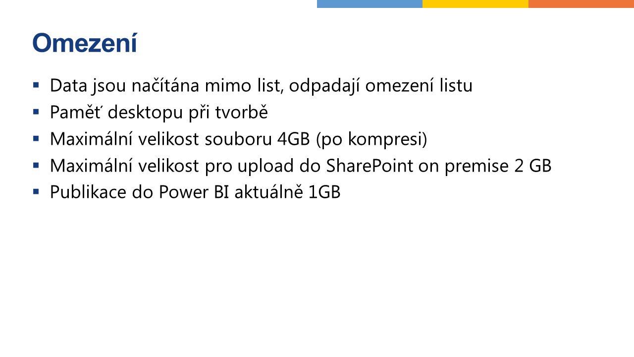 Omezení  Data jsou načítána mimo list, odpadají omezení listu  Paměť desktopu při tvorbě  Maximální velikost souboru 4GB (po kompresi)  Maximální velikost pro upload do SharePoint on premise 2 GB  Publikace do Power BI aktuálně 1GB