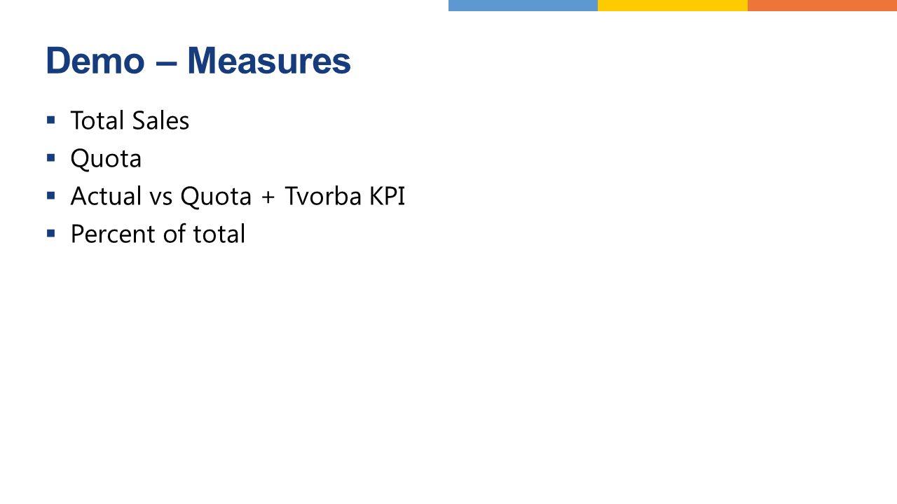 Demo – Measures  Total Sales  Quota  Actual vs Quota + Tvorba KPI  Percent of total