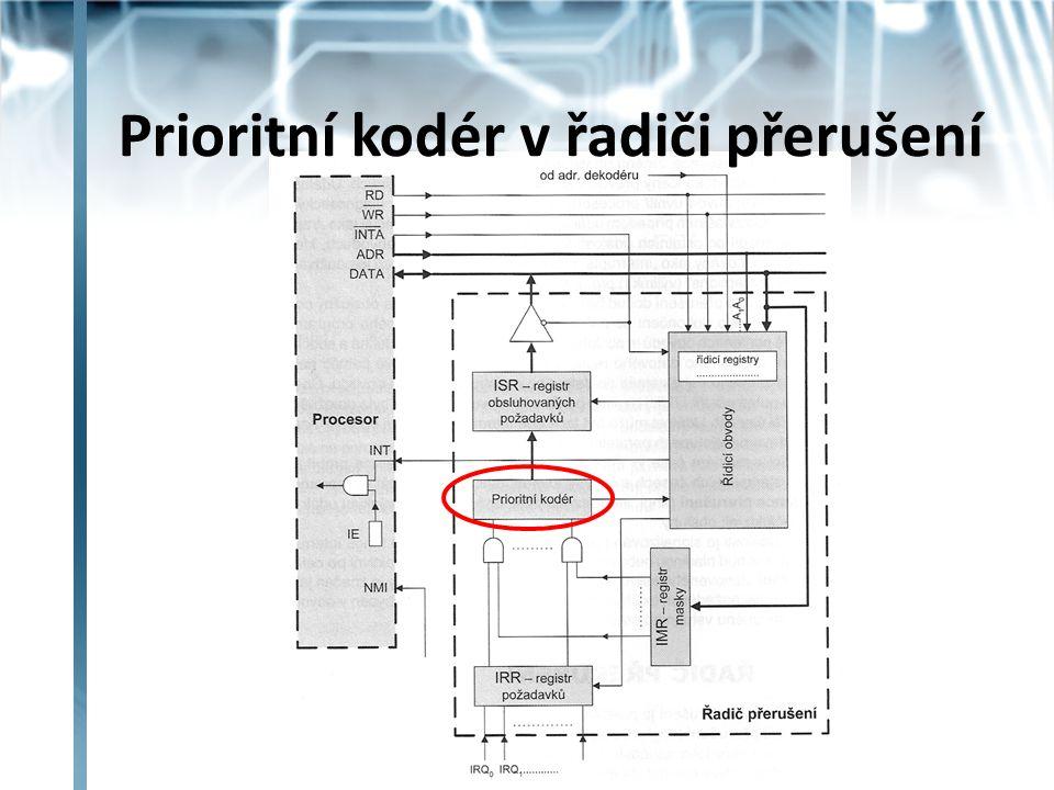 Prioritní kodér v řadiči přerušení