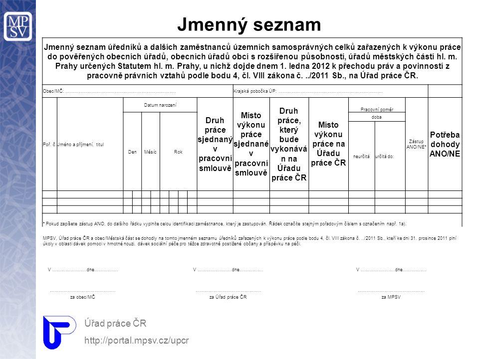 Jmenný seznam Úřad práce ČR http://portal.mpsv.cz/upcr Jmenný seznam úředníků a dalších zaměstnanců územních samosprávných celků zařazených k výkonu p