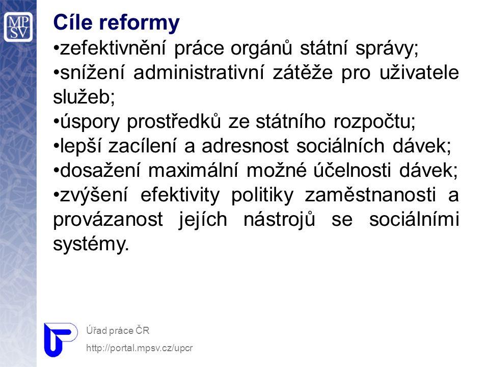 Cíle reformy zefektivnění práce orgánů státní správy; snížení administrativní zátěže pro uživatele služeb; úspory prostředků ze státního rozpočtu; lep