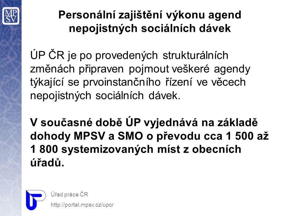 Personální zajištění výkonu agend nepojistných sociálních dávek ÚP ČR je po provedených strukturálních změnách připraven pojmout veškeré agendy týkají