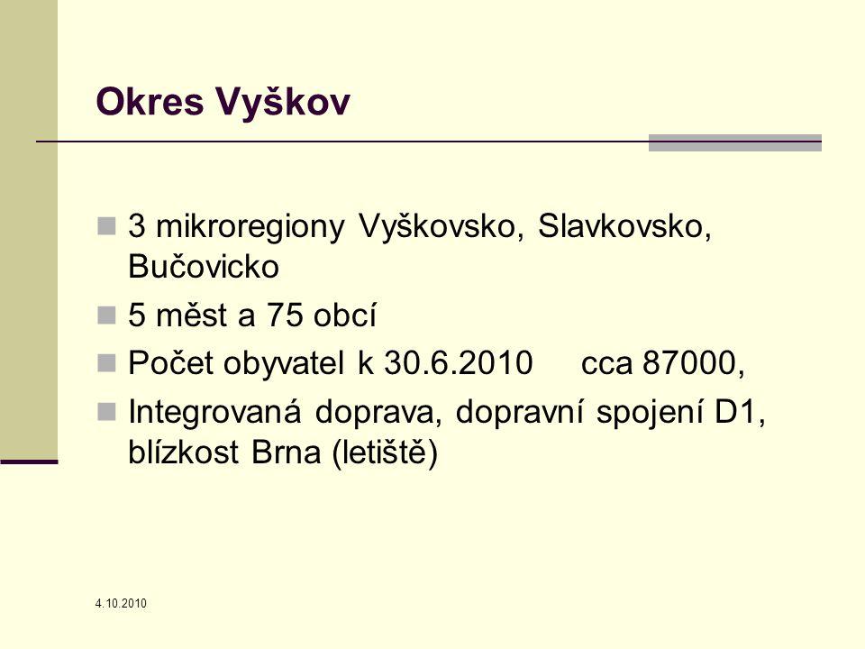 4.10.2010 Okres Vyškov 3 mikroregiony Vyškovsko, Slavkovsko, Bučovicko 5 měst a 75 obcí Počet obyvatel k 30.6.2010 cca 87000, Integrovaná doprava, dopravní spojení D1, blízkost Brna (letiště)