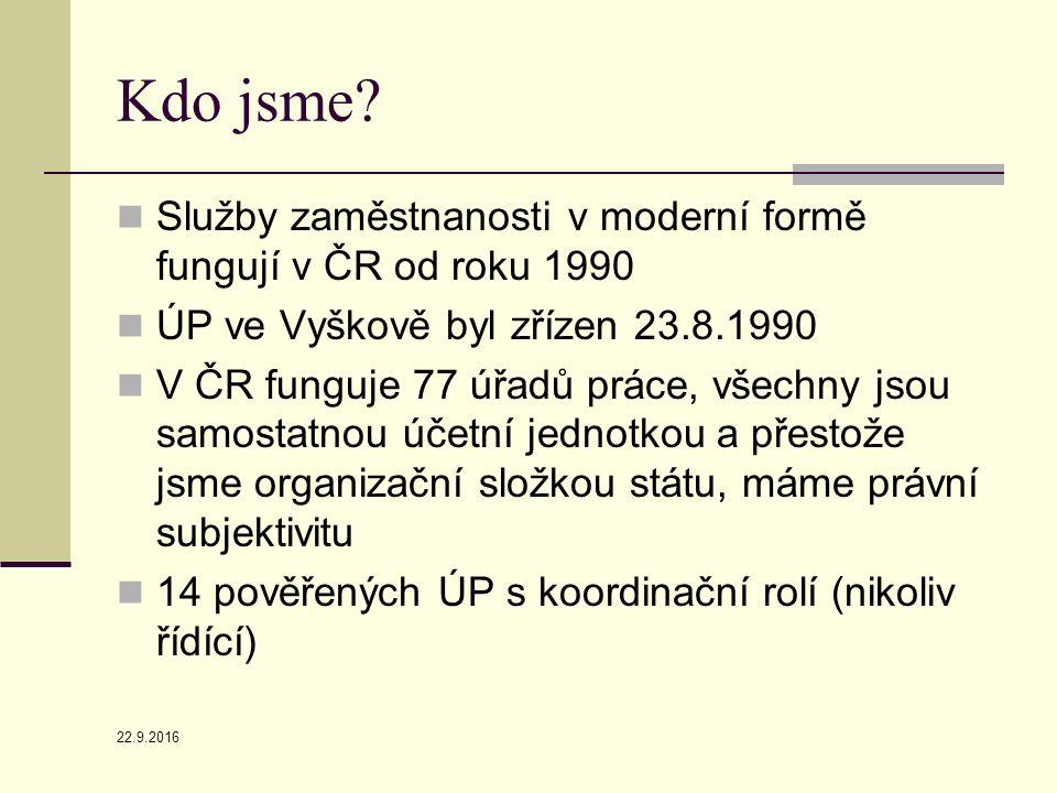 Vývoj nezaměstnanosti na okrese Vyškov 2006 - 2010