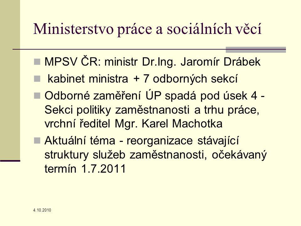 4.10.2010 Ministerstvo práce a sociálních věcí MPSV ČR: ministr Dr.Ing.