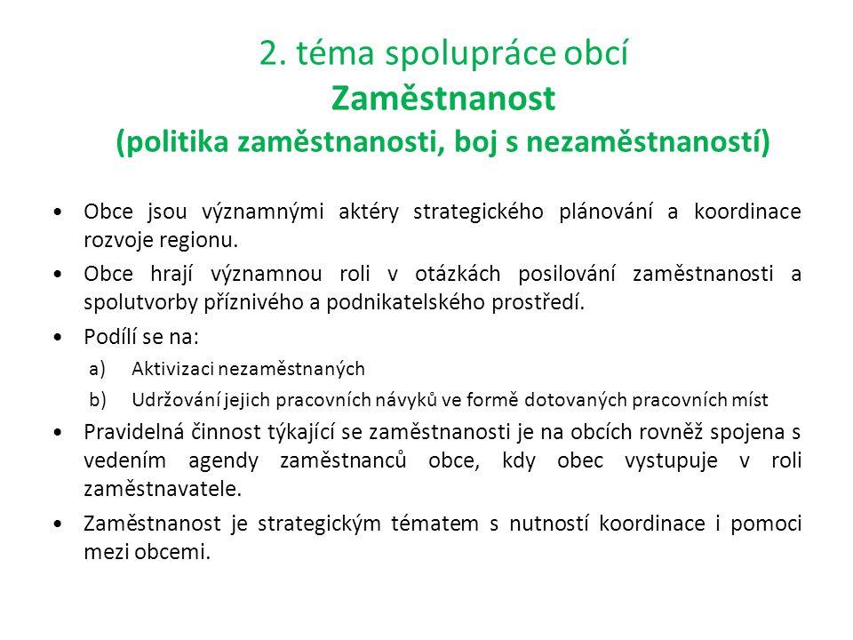 2. téma spolupráce obcí Zaměstnanost (politika zaměstnanosti, boj s nezaměstnaností) Obce jsou významnými aktéry strategického plánování a koordinace
