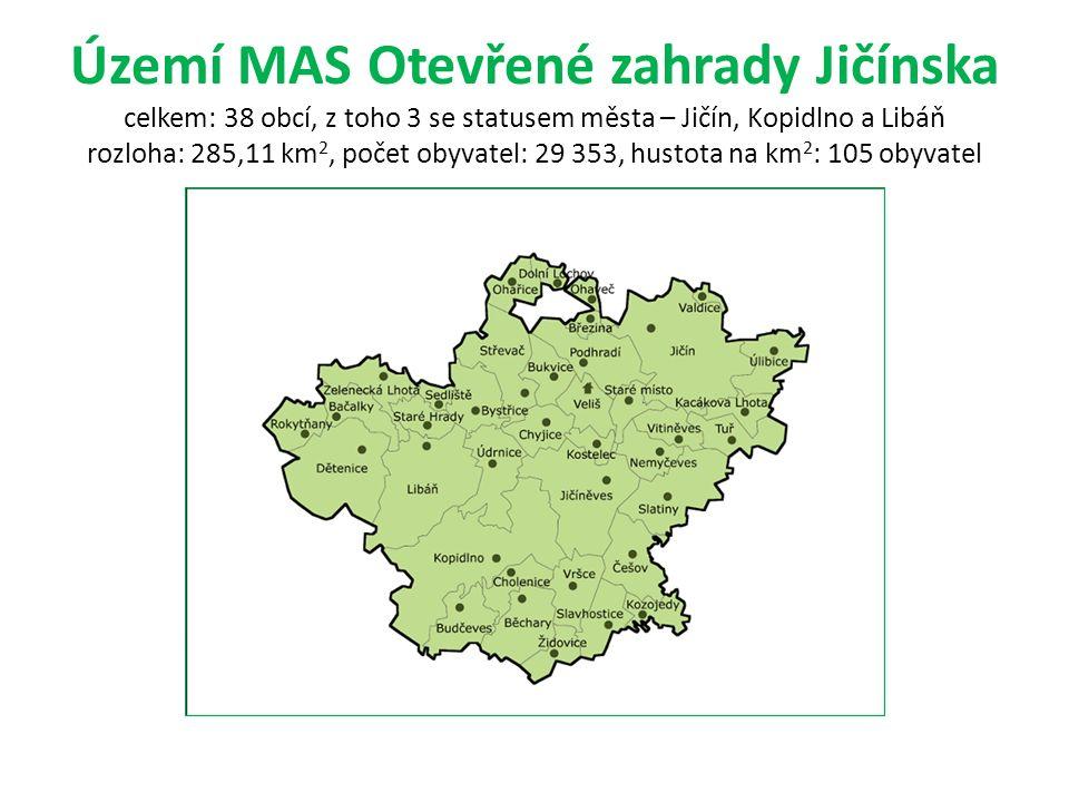 Území MAS Otevřené zahrady Jičínska celkem: 38 obcí, z toho 3 se statusem města – Jičín, Kopidlno a Libáň rozloha: 285,11 km 2, počet obyvatel: 29 353, hustota na km 2 : 105 obyvatel