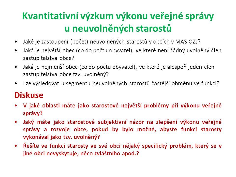 Kvantitativní výzkum výkonu veřejné správy u neuvolněných starostů Jaké je zastoupení (počet) neuvolněných starostů v obcích v MAS OZJ.
