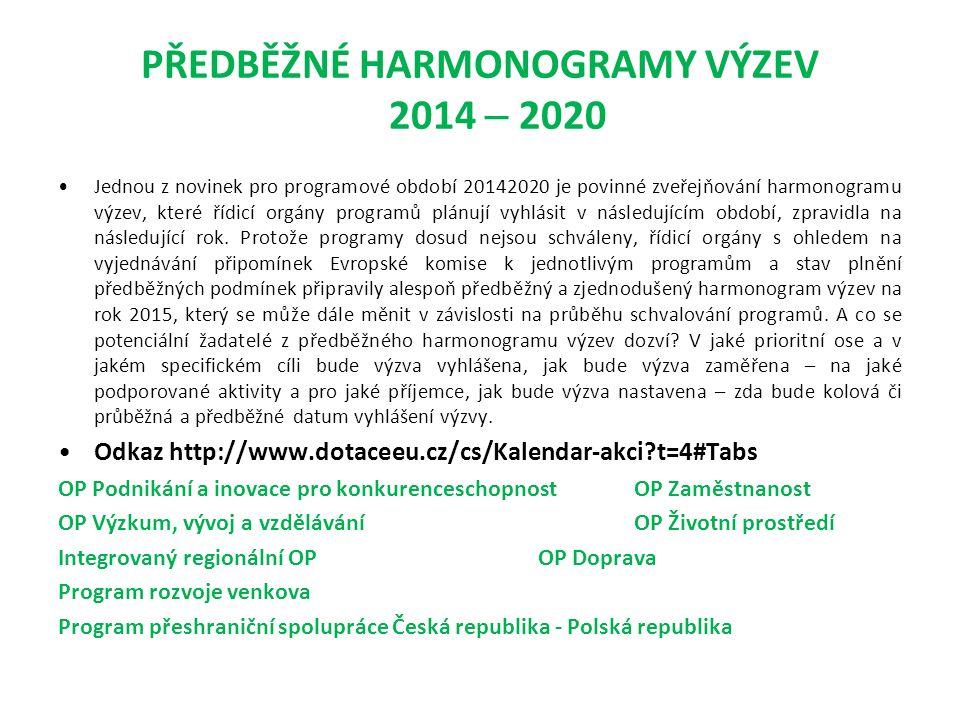 PŘEDBĚŽNÉ HARMONOGRAMY VÝZEV 2014 – 2020 Jednou z novinek pro programové období 20142020 je povinné zveřejňování harmonogramu výzev, které řídicí orgány programů plánují vyhlásit v následujícím období, zpravidla na následující rok.