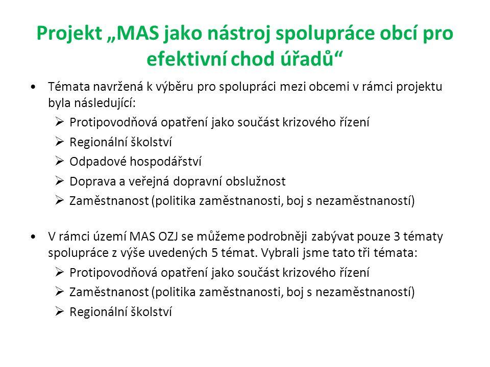 """Projekt """"MAS jako nástroj spolupráce obcí pro efektivní chod úřadů Témata navržená k výběru pro spolupráci mezi obcemi v rámci projektu byla následující:  Protipovodňová opatření jako součást krizového řízení  Regionální školství  Odpadové hospodářství  Doprava a veřejná dopravní obslužnost  Zaměstnanost (politika zaměstnanosti, boj s nezaměstnaností) V rámci území MAS OZJ se můžeme podrobněji zabývat pouze 3 tématy spolupráce z výše uvedených 5 témat."""