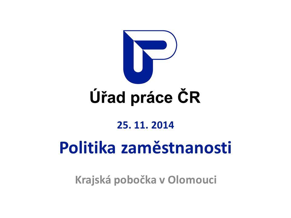 25. 11. 2014 Politika zaměstnanosti Krajská pobočka v Olomouci