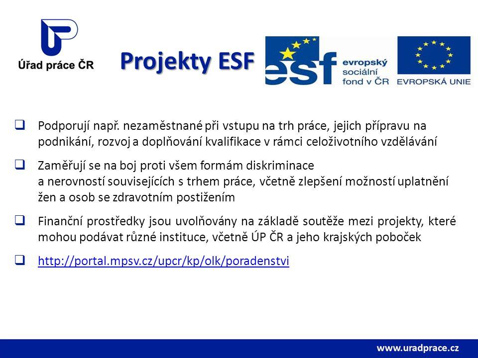 Projekty ESF  Podporují např. nezaměstnané při vstupu na trh práce, jejich přípravu na podnikání, rozvoj a doplňování kvalifikace v rámci celoživotní