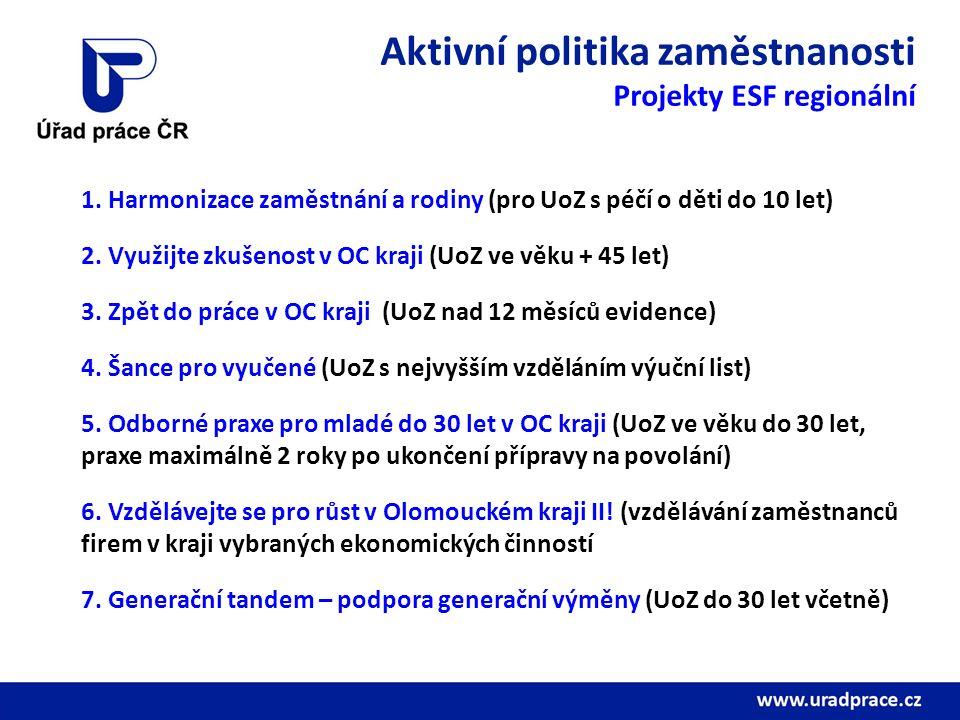 Aktivní politika zaměstnanosti Projekty ESF regionální 1.