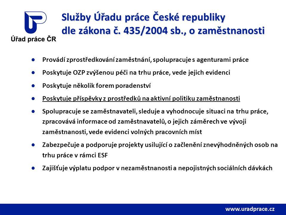 Služby Úřadu práce České republiky dle zákona č. 435/2004 sb., o zaměstnanosti ● Provádí zprostředkování zaměstnání, spolupracuje s agenturami práce ●