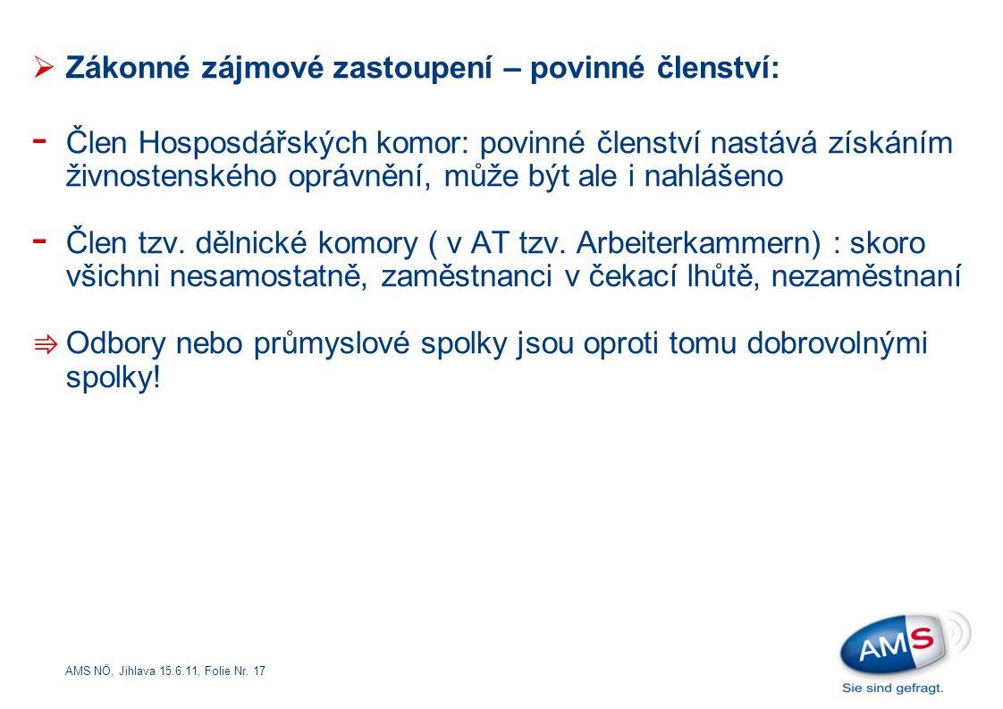 AMS NÖ, Jihlava 15.6.11, Folie Nr. 17  Zákonné zájmové zastoupení – povinné členství: - Člen Hosposdářských komor: povinné členství nastává získáním