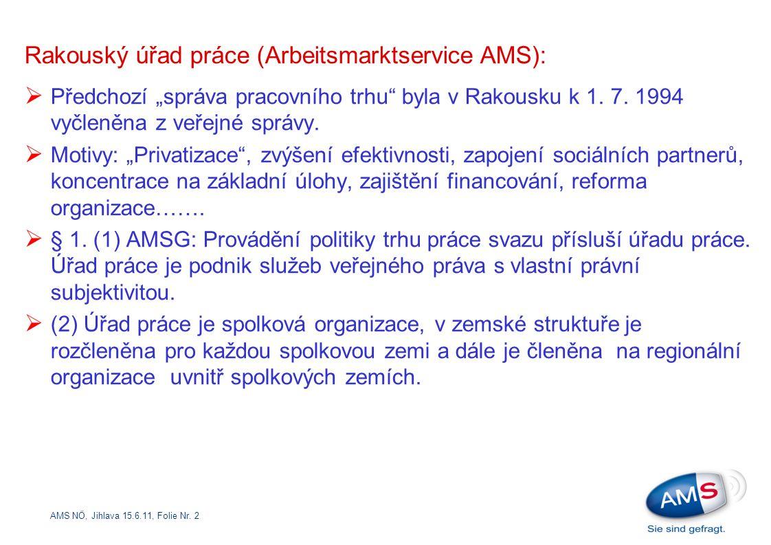 """AMS NÖ, Jihlava 15.6.11, Folie Nr. 2 Rakouský úřad práce (Arbeitsmarktservice AMS):  Předchozí """"správa pracovního trhu"""" byla v Rakousku k 1. 7. 1994"""