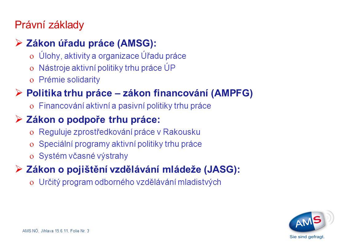 AMS NÖ, Jihlava 15.6.11, Folie Nr. 3 Právní základy  Zákon úřadu práce (AMSG): o Úlohy, aktivity a organizace Úřadu práce o Nástroje aktivní politiky
