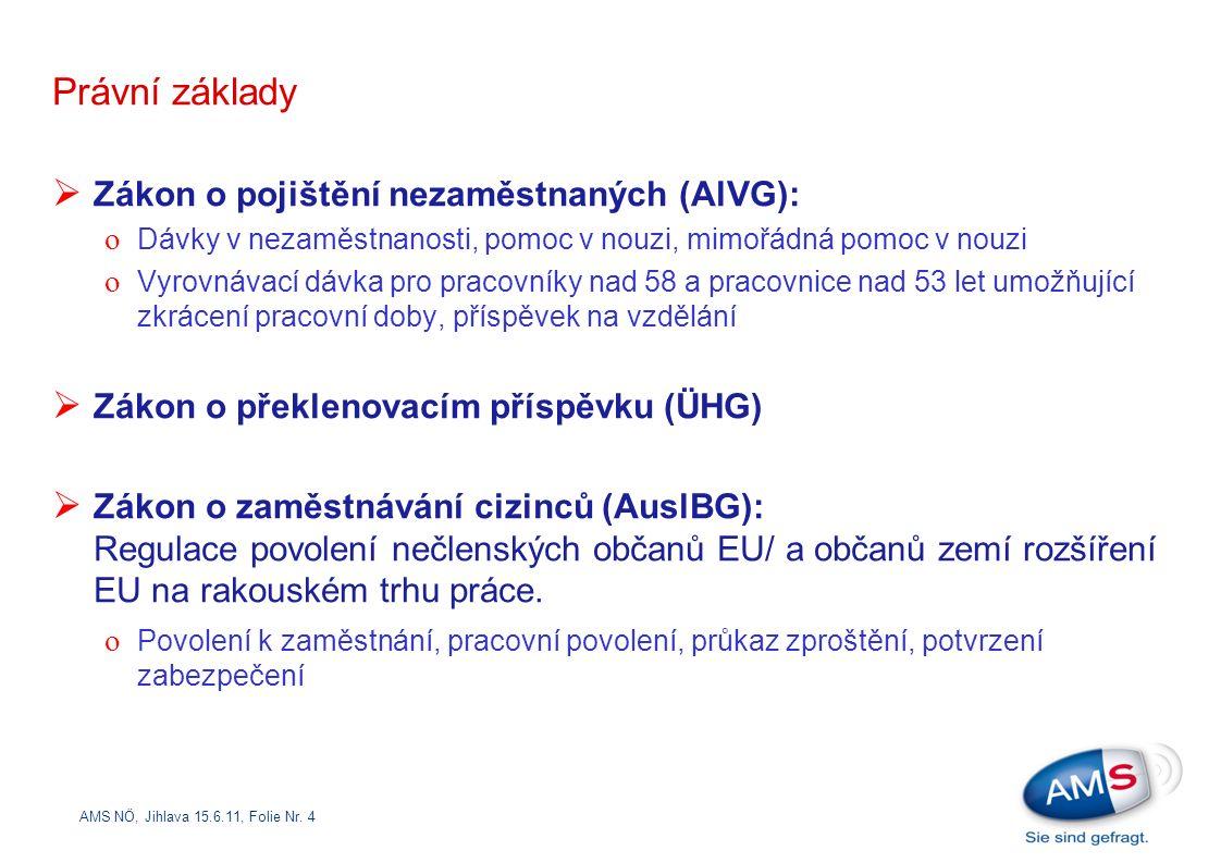 AMS NÖ, Jihlava 15.6.11, Folie Nr. 4 Právní základy  Zákon o pojištění nezaměstnaných (AlVG): o Dávky v nezaměstnanosti, pomoc v nouzi, mimořádná pom