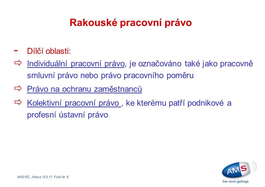 AMS NÖ, Jihlava 15.6.11, Folie Nr. 8 - Dílčí oblasti:  Individuální pracovní právo, je označováno také jako pracovně smluvní právo nebo právo pracovn