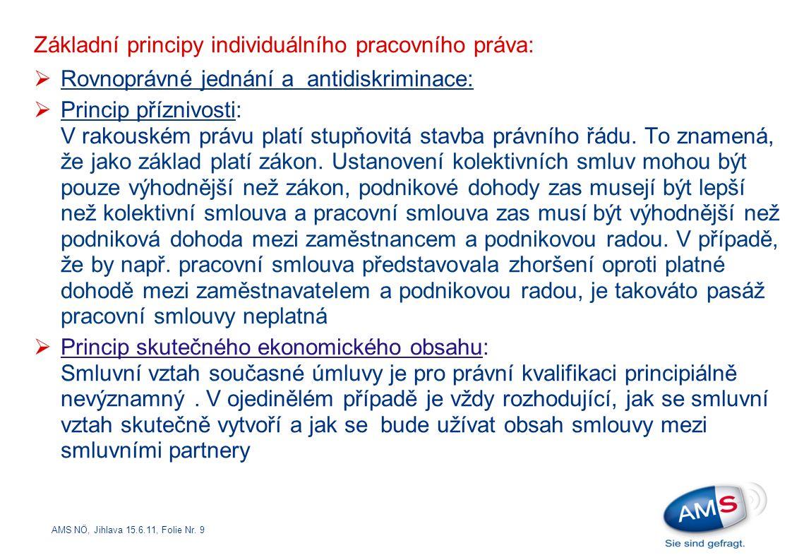 AMS NÖ, Jihlava 15.6.11, Folie Nr. 9 Základní principy individuálního pracovního práva:  Rovnoprávné jednání a antidiskriminace:  Princip příznivost
