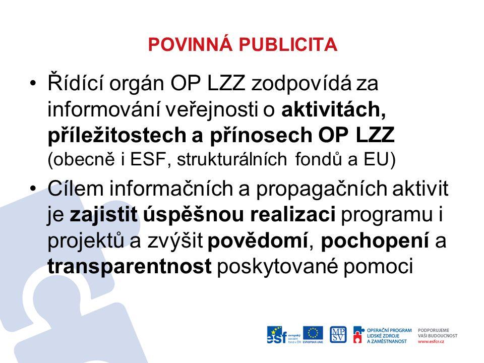 POVINNÁ PUBLICITA Řídící orgán OP LZZ zodpovídá za informování veřejnosti o aktivitách, příležitostech a přínosech OP LZZ (obecně i ESF, strukturálních fondů a EU) Cílem informačních a propagačních aktivit je zajistit úspěšnou realizaci programu i projektů a zvýšit povědomí, pochopení a transparentnost poskytované pomoci